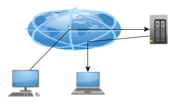 Flowcharts and Mockup Applications
